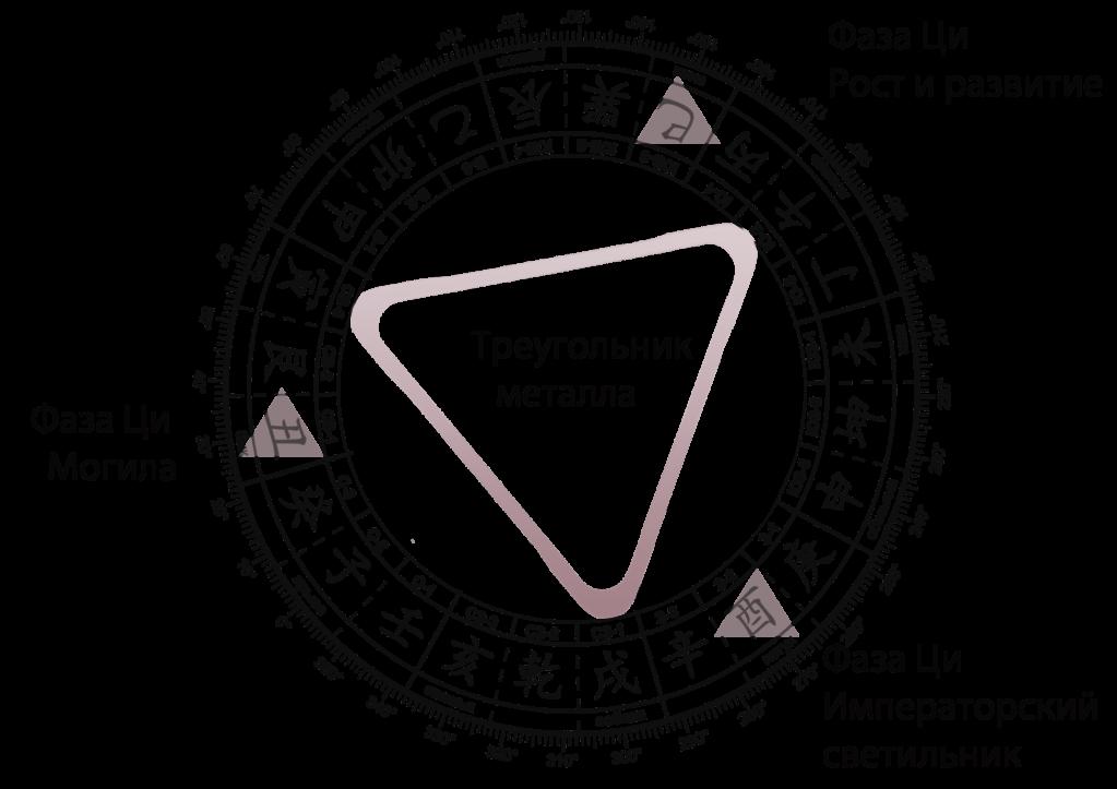 слияние-треугольника-металла--фаза-ци-могила-min