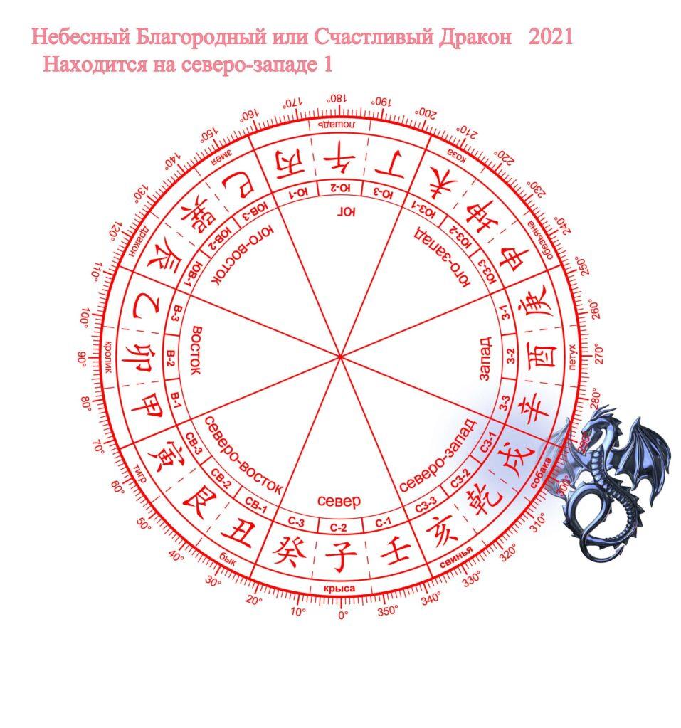 Небесный Благородный или Счастливый Дракон-min